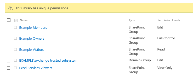 List of permissions granted to a new SharePoint library