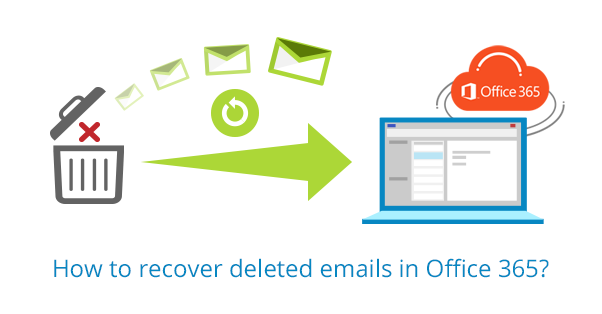 recover a shared mailbox