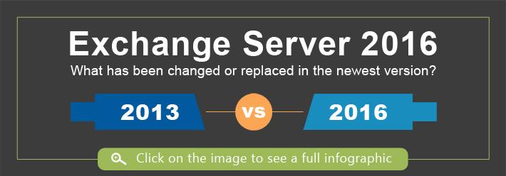 Infographics Exchange 2013 vs 2016