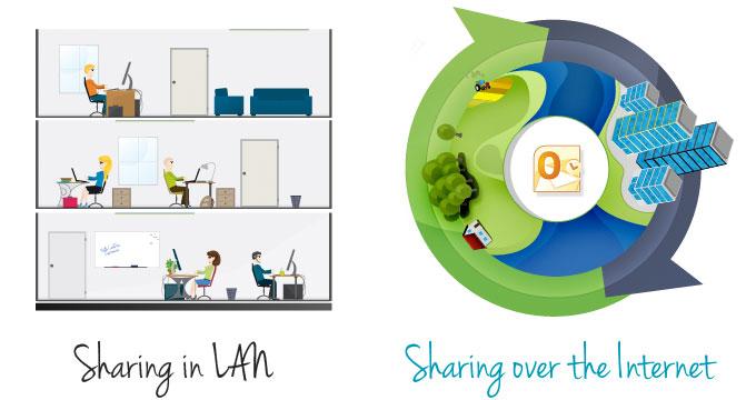 Share Outlook over Internet