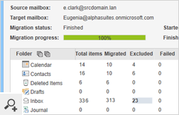 The reports are also available directly from the program's UI. This one shows the migration progress from a mailbox perspective.