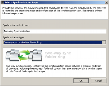 Two way synchronization of Exchange folders.