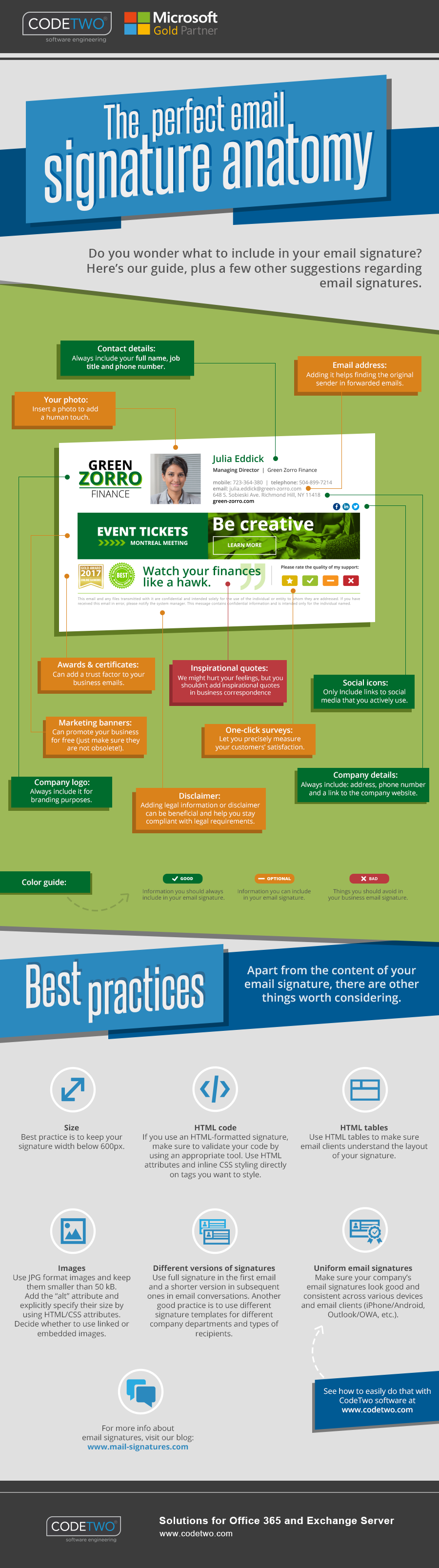 The perfect email signature anatomy | Infographic