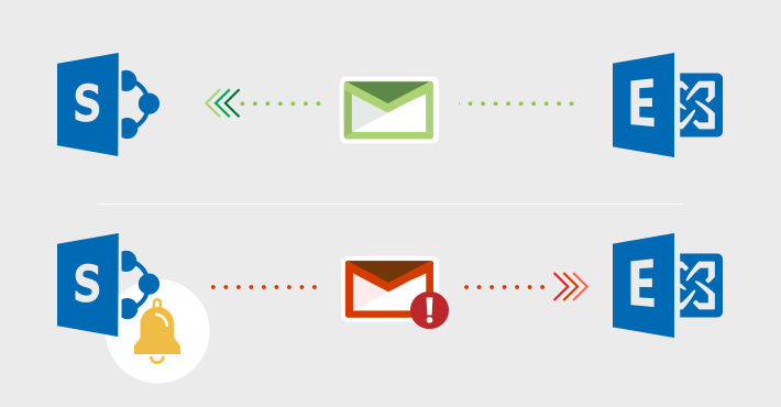 SharePoint Exchange Integration - alerts & email-enabled libraries