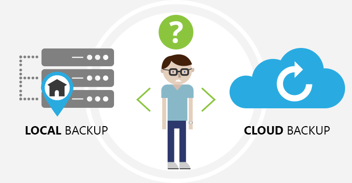 Cloud vs local backup - which is better?