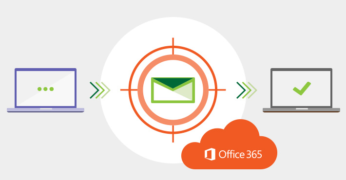 Message tracing in Office 365