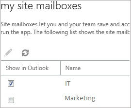 SharePoint and Exchange integration - add site mailbox to Outlook