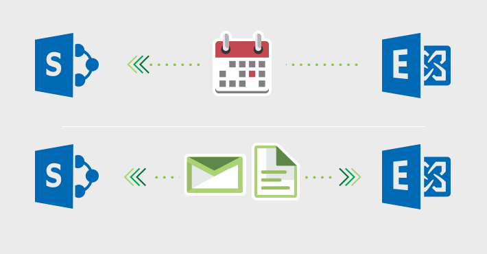 Calendar Overlay & Site Mailboxes - SharePoint Exchange intergration part 2