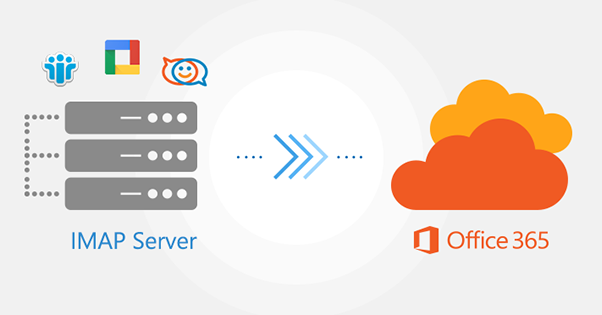 how to migrate from an imap server to office 365
