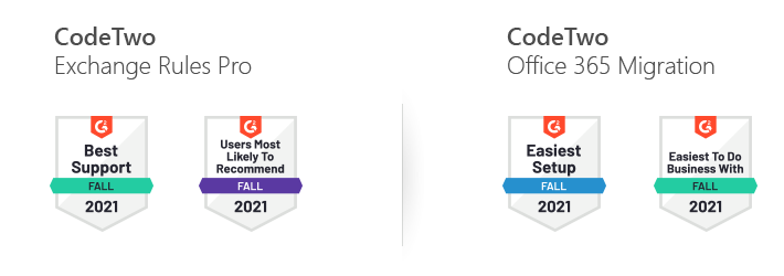 CodeTwo tools for Office 365 - G2 Fall 2021 awards