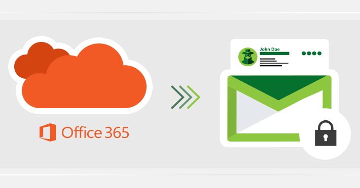 Office 365 message protection & CodeTwo software