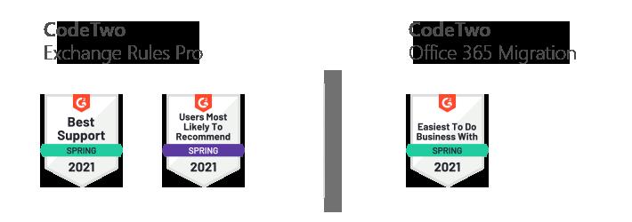 Spring 2021 CodeTwo awards