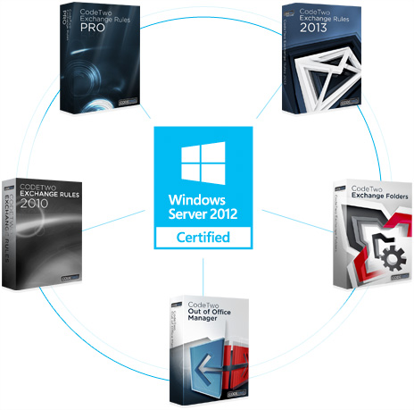 CodeTwo products certified for Windows Server 2012