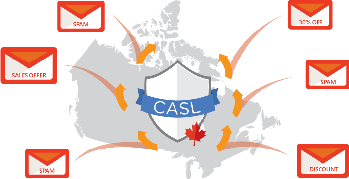 Canada's strict new anti-spam law (CASL) vs your email marketing