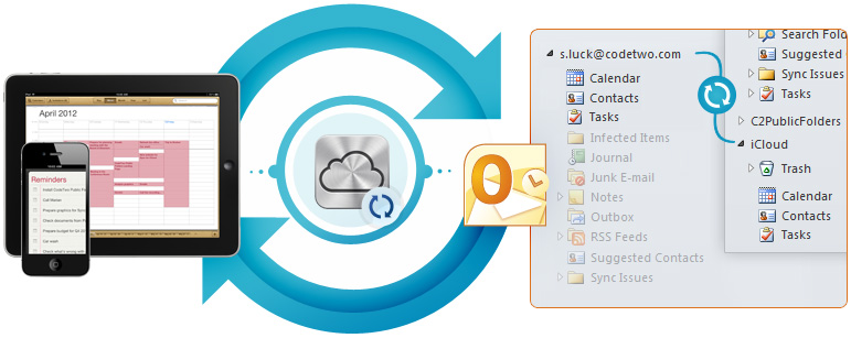 Sync Iphone And Ipad With Outlook Now It S Seamless