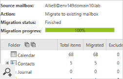 You can also check the progress of the migration by viewing the in-depth mailbox migration reports.