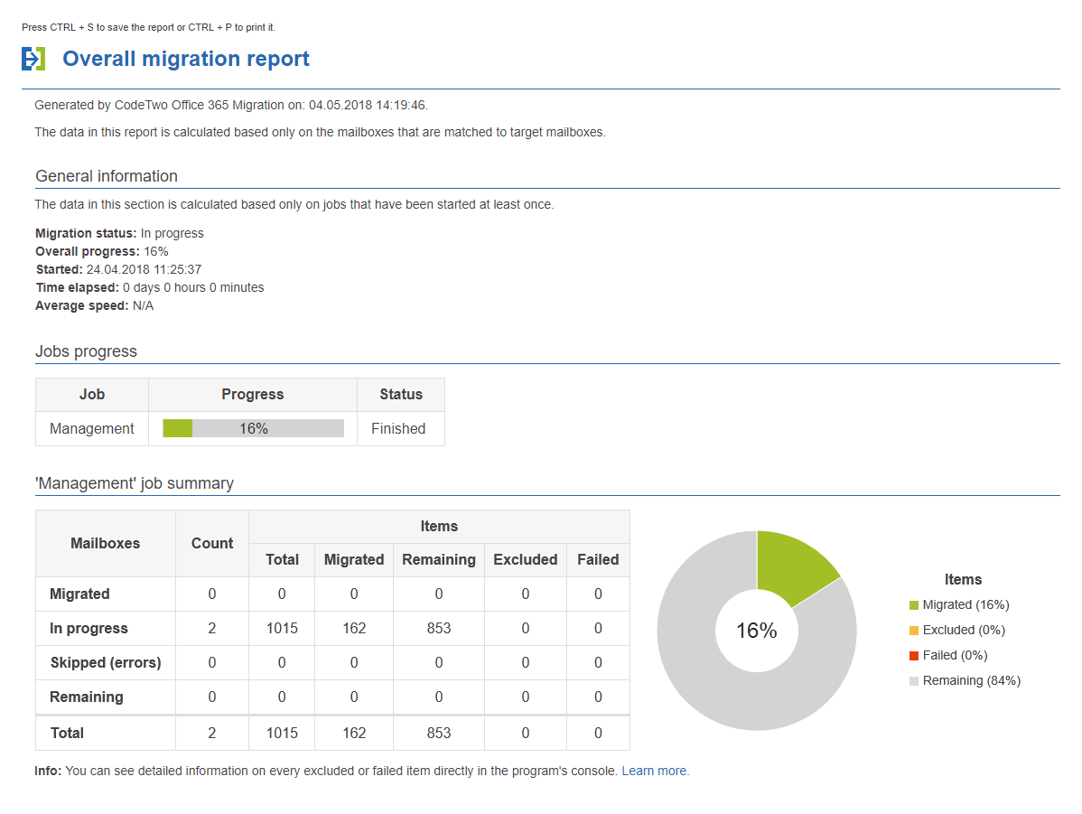 Monitoring and diagnostics - Reports   CodeTwo Office 365