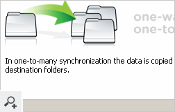 Replication of data in one direction from the source folders to the target folders.