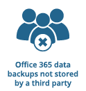 Backup for Office 365 - no third-party access