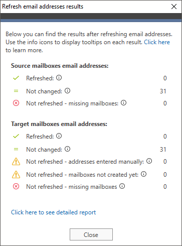 O365 Migration refreshing email addresses results