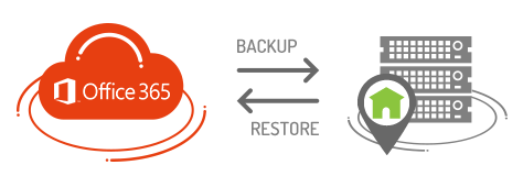 Software for O365 | 365Backup