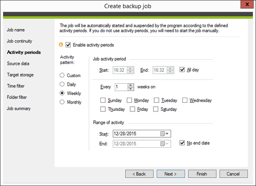 Backup - activity periods