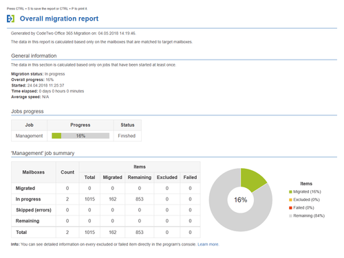 Office 365 Migration - overall migration report