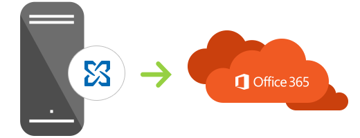Migrations from any Exchange to Office 365
