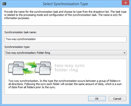 Folder ring synchronization in CodeTwo Exchange Sync