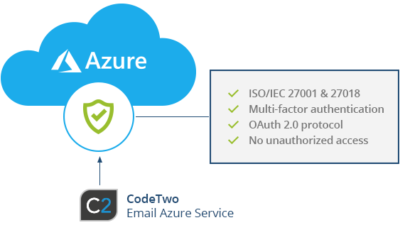Secure Azure servers - ESIG for Office 365