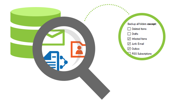 Backup O365 - feature - Browse and search