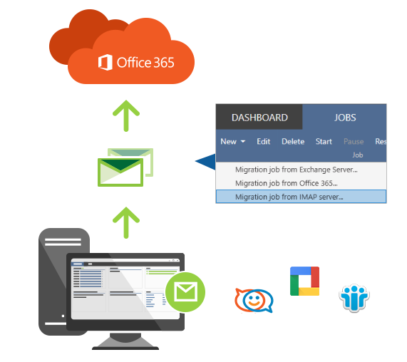 Migrate Google Zmibra and more to Office 365