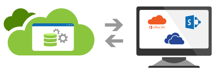 Backup O365 - feature - Cloud backup and storage