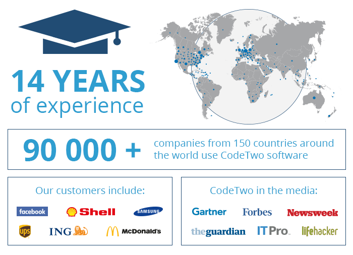 12 years of experience - CodeTwo Email Signatures for Office 365