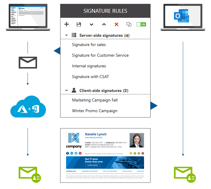 Centrally managed email signatures in CodeTwo Email Signatures for Office 365
