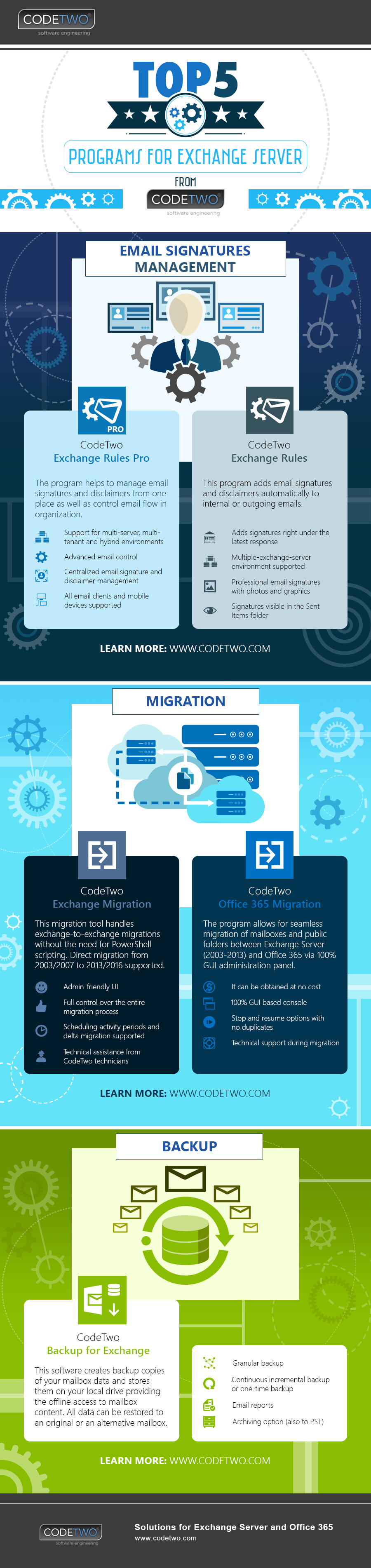 Learn more about CodeTwo Top 5 Programs For Exchange Server - Infographic