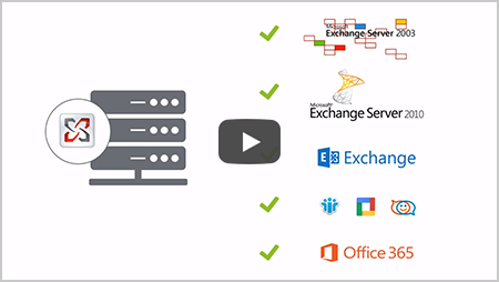 CodeTwo Office 365 Migration: the complete migration guide